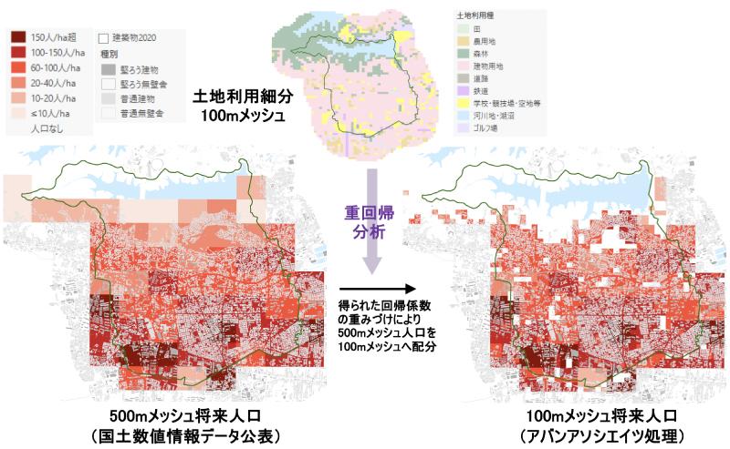 2D都市空間データの活用ソリューション