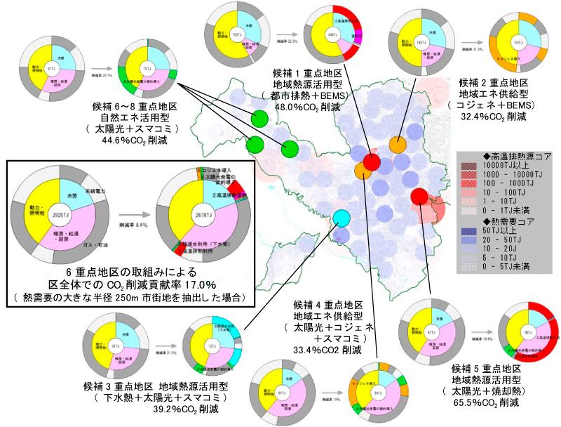 サスティナブルな都市(スマートシティ・SDGs達成)を追究するための都市情報