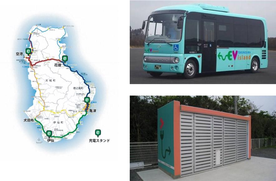 低炭素とエネルギー自給を目指した地方公共交通システム